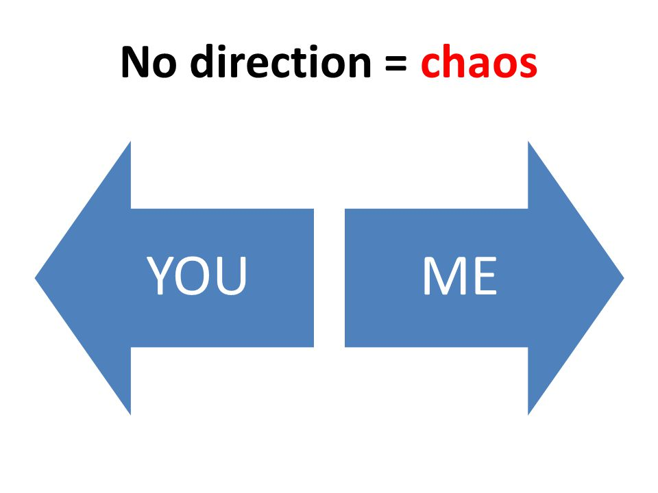 No direction = chaos YOUME