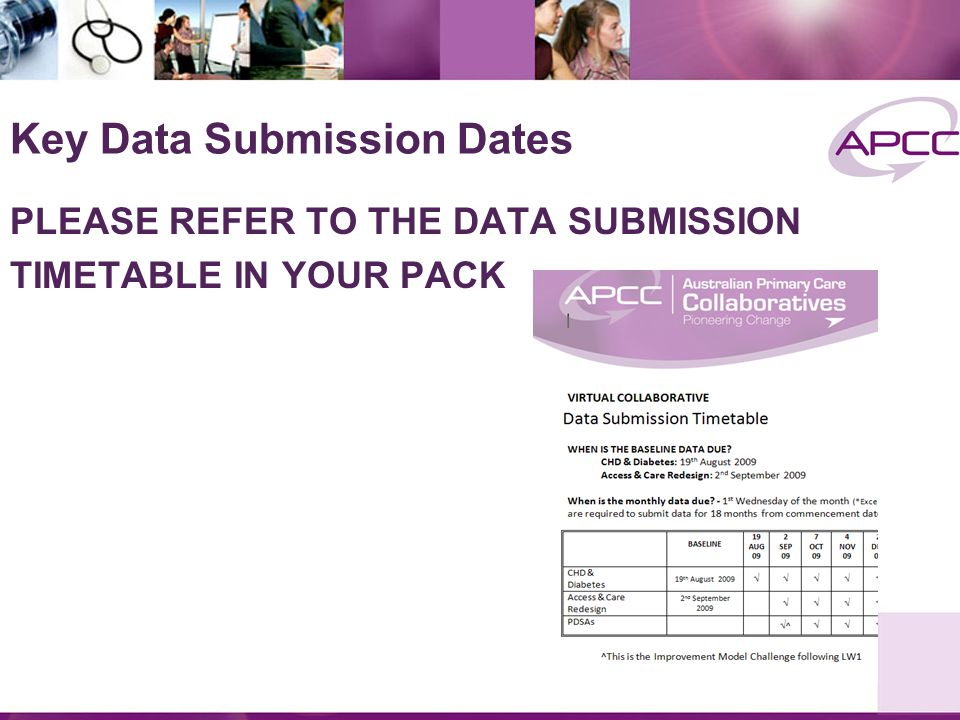 Key Data Submission Dates PLEASE REFER TO THE DATA SUBMISSION TIMETABLE IN YOUR PACK