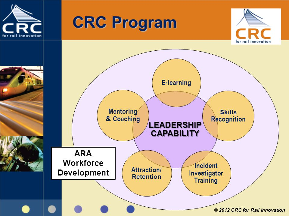 CRC Program LEADERSHIP CAPABILITY E-learning Skills Recognition Incident Investigator Training Attraction / Retention Mentoring & Coaching ARA Workfor