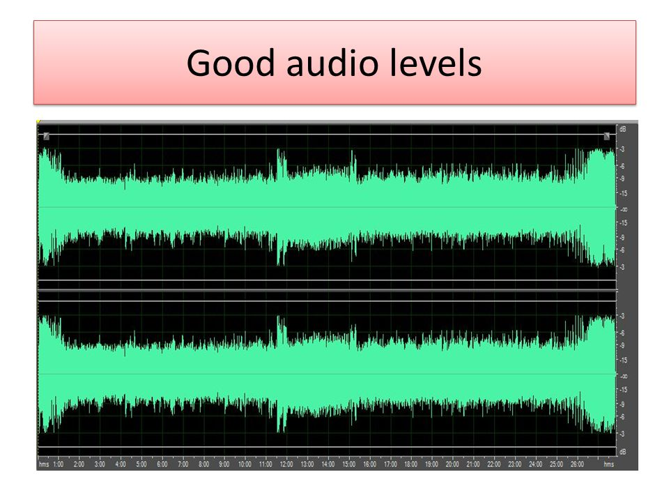 Good audio levels