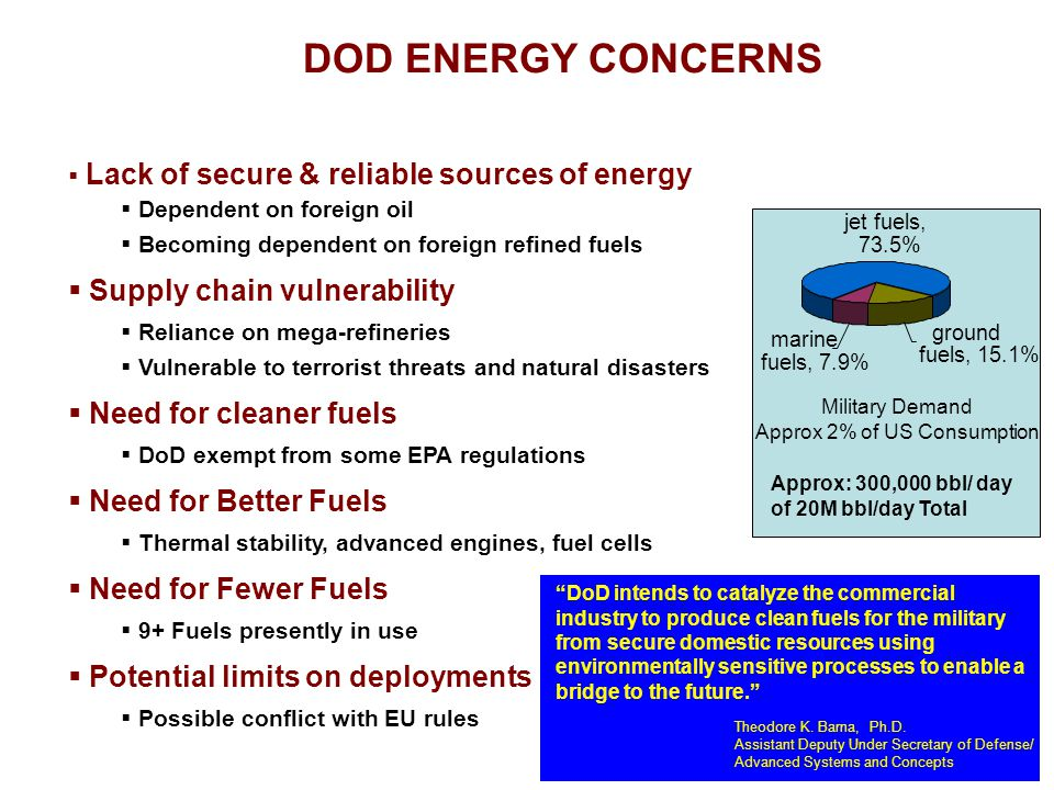 DOD ENERGY CONCERNS ground fuels, 15.1% marine fuels, 7.9% jet fuels, 73.5% Military Demand Approx 2% of US Consumption Approx: 300,000 bbl/ day of 20M bbl/day Total  Lack of secure & reliable sources of energy  Dependent on foreign oil  Becoming dependent on foreign refined fuels  Supply chain vulnerability  Reliance on mega-refineries  Vulnerable to terrorist threats and natural disasters  Need for cleaner fuels  DoD exempt from some EPA regulations  Need for Better Fuels  Thermal stability, advanced engines, fuel cells  Need for Fewer Fuels  9+ Fuels presently in use  Potential limits on deployments  Possible conflict with EU rules DoD intends to catalyze the commercial industry to produce clean fuels for the military from secure domestic resources using environmentally sensitive processes to enable a bridge to the future. Theodore K.