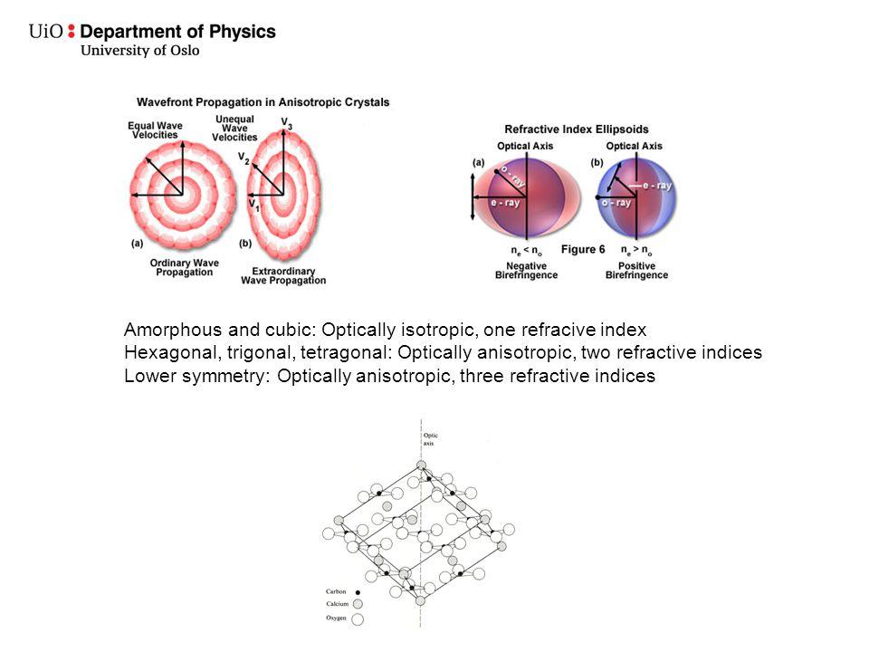 Amorphous and cubic: Optically isotropic, one refracive index Hexagonal, trigonal, tetragonal: Optically anisotropic, two refractive indices Lower sym