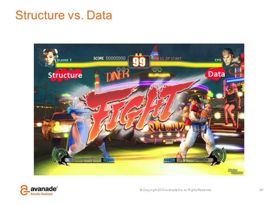 © Copyright 2010 Avanade Inc. All Rights Reserved. Structure vs. Data 29