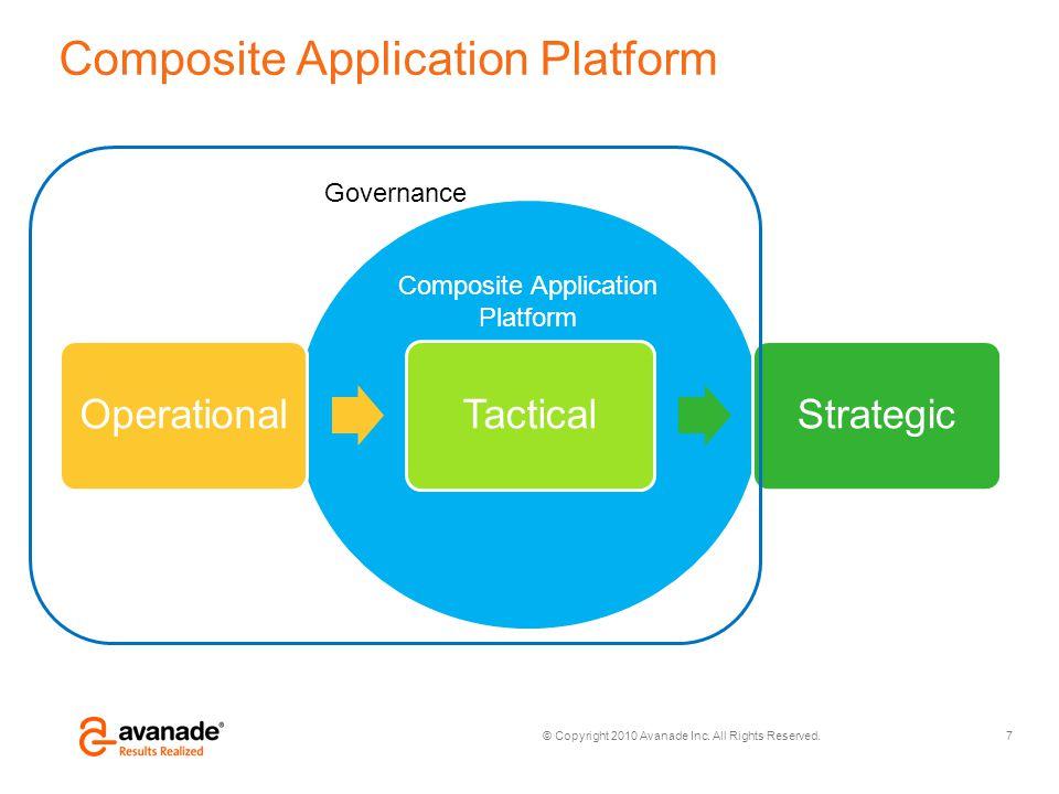 © Copyright 2010 Avanade Inc. All Rights Reserved. Composite Application Platform OperationalTacticalStrategic 7 Governance