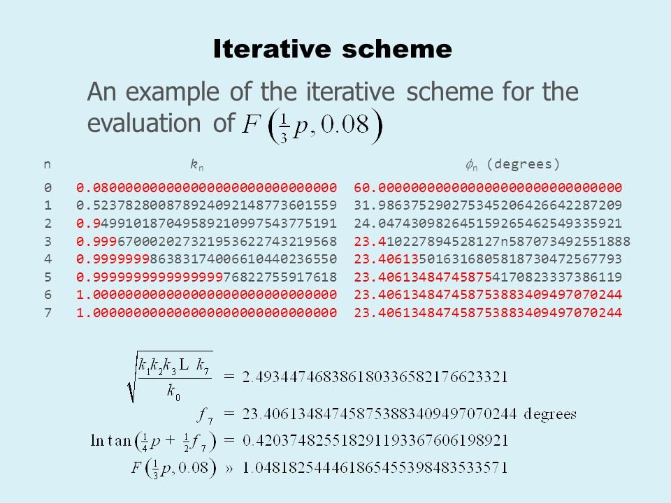 Iterative scheme An example of the iterative scheme for the evaluation of n k n  n (degrees) 0 0.080000000000000000000000000000 60.000000000000000000