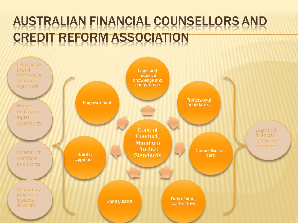 Code of Conduct, Minimum Practice Standards Legal and financial knowledge and competence Professional boundaries Duty of care, conflict free Counsello