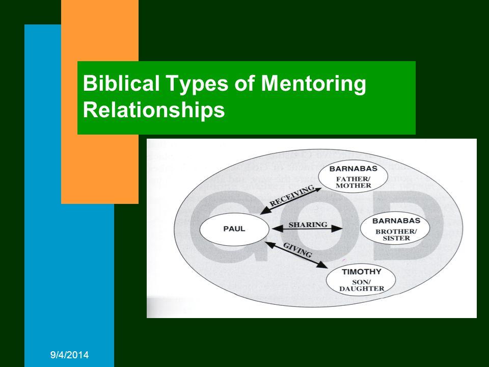 9/4/2014 Biblical Types of Mentoring Relationships