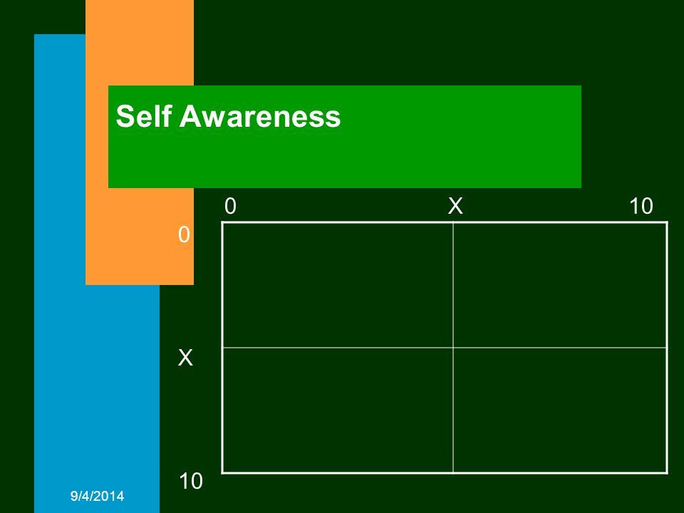 9/4/2014 Self Awareness 0 X10 0 X 10