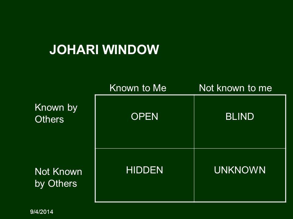 9/4/2014 JOHARI WINDOW OPENBLIND HIDDENUNKNOWN Known to Me Not known to me Known by Others Not Known by Others