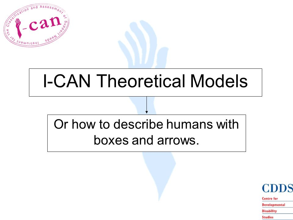 I-CAN Theoretical Models Or how to describe humans with boxes and arrows.