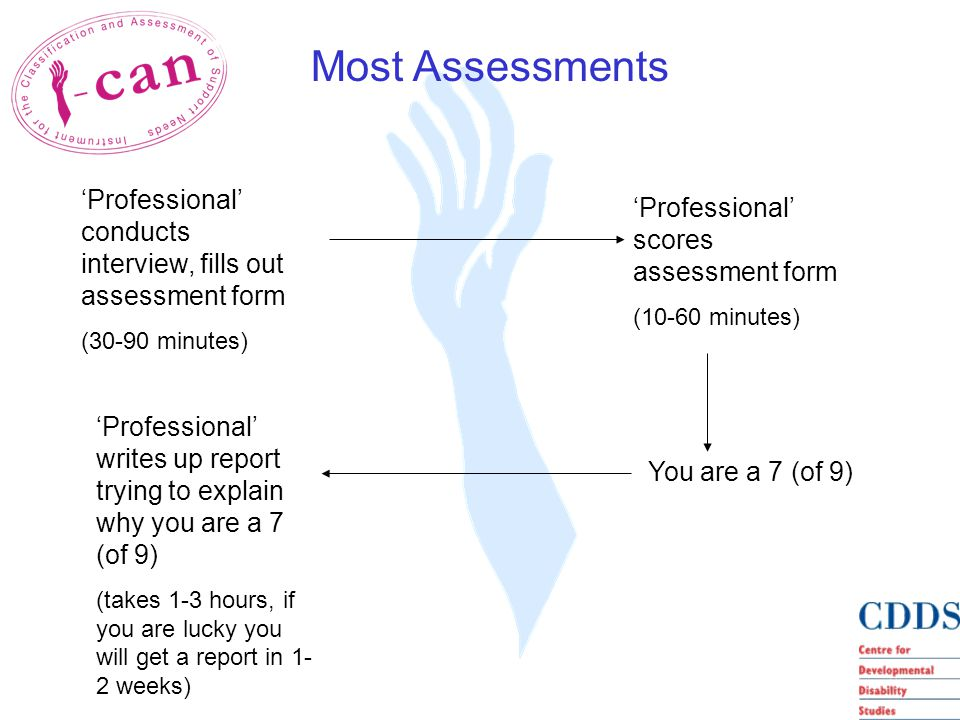 Most Assessments 'Professional' conducts interview, fills out assessment form (30-90 minutes) 'Professional' scores assessment form (10-60 minutes) You are a 7 (of 9) 'Professional' writes up report trying to explain why you are a 7 (of 9) (takes 1-3 hours, if you are lucky you will get a report in 1- 2 weeks)