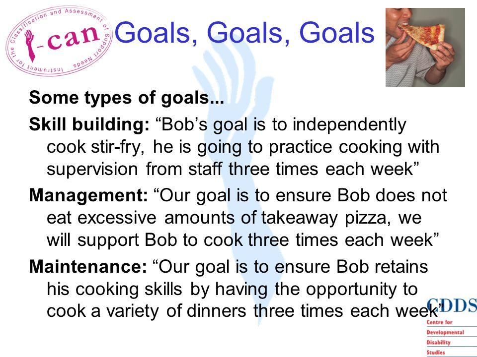 Goals, Goals, Goals Some types of goals...