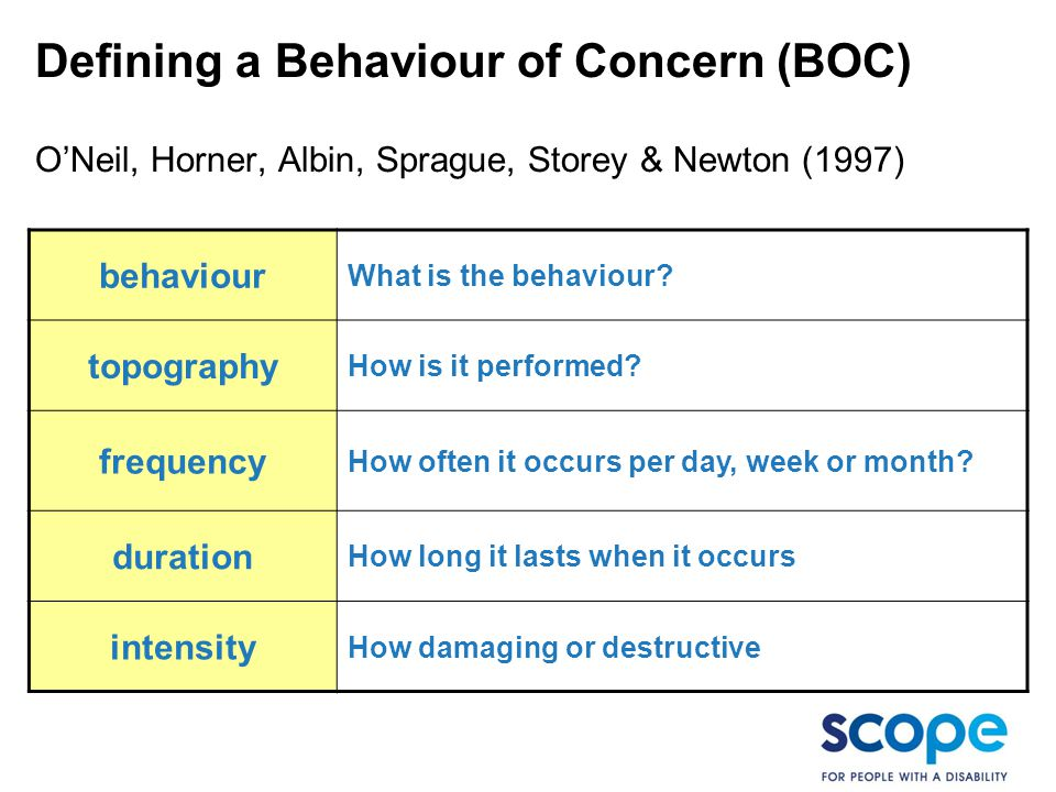 Defining a Behaviour of Concern (BOC) O'Neil, Horner, Albin, Sprague, Storey & Newton (1997) behaviour What is the behaviour.