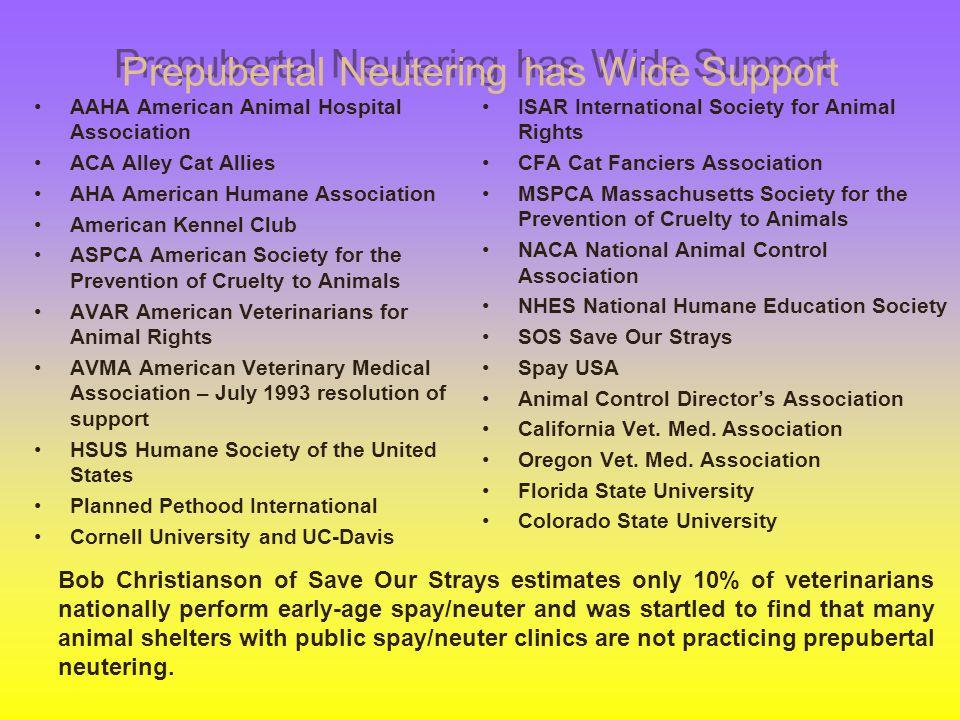 Prepubertal Neutering has Wide Support AAHA American Animal Hospital Association ACA Alley Cat Allies AHA American Humane Association American Kennel