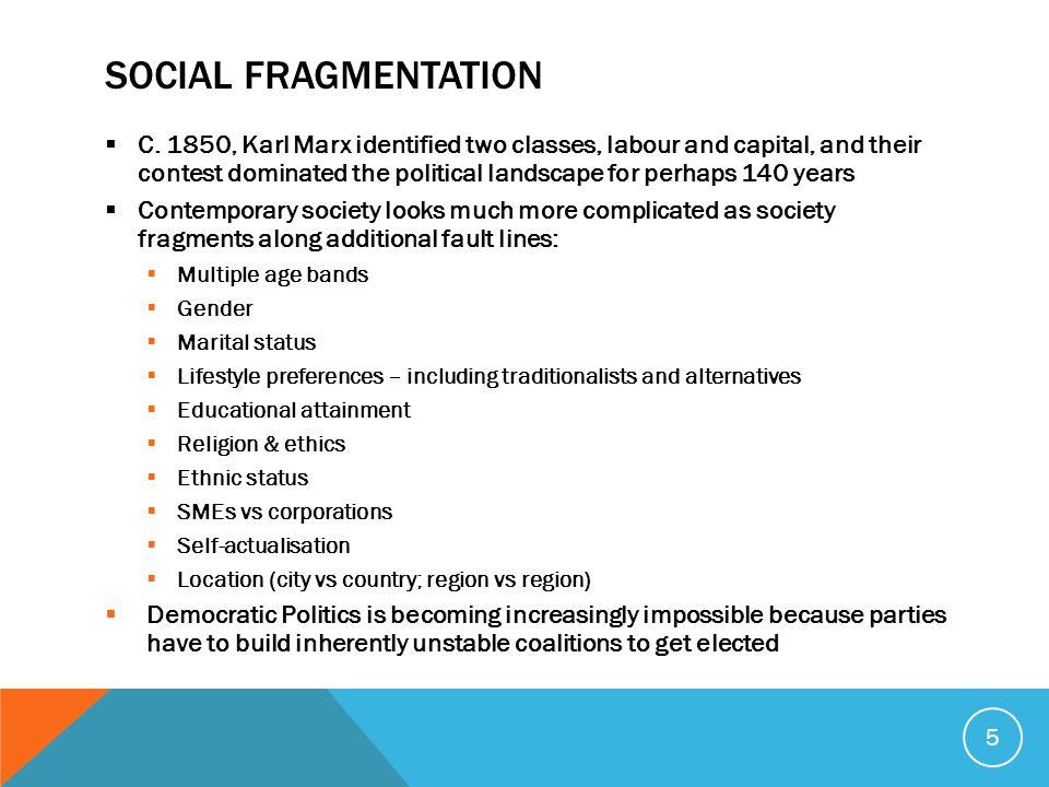 SOCIAL FRAGMENTATION  C.