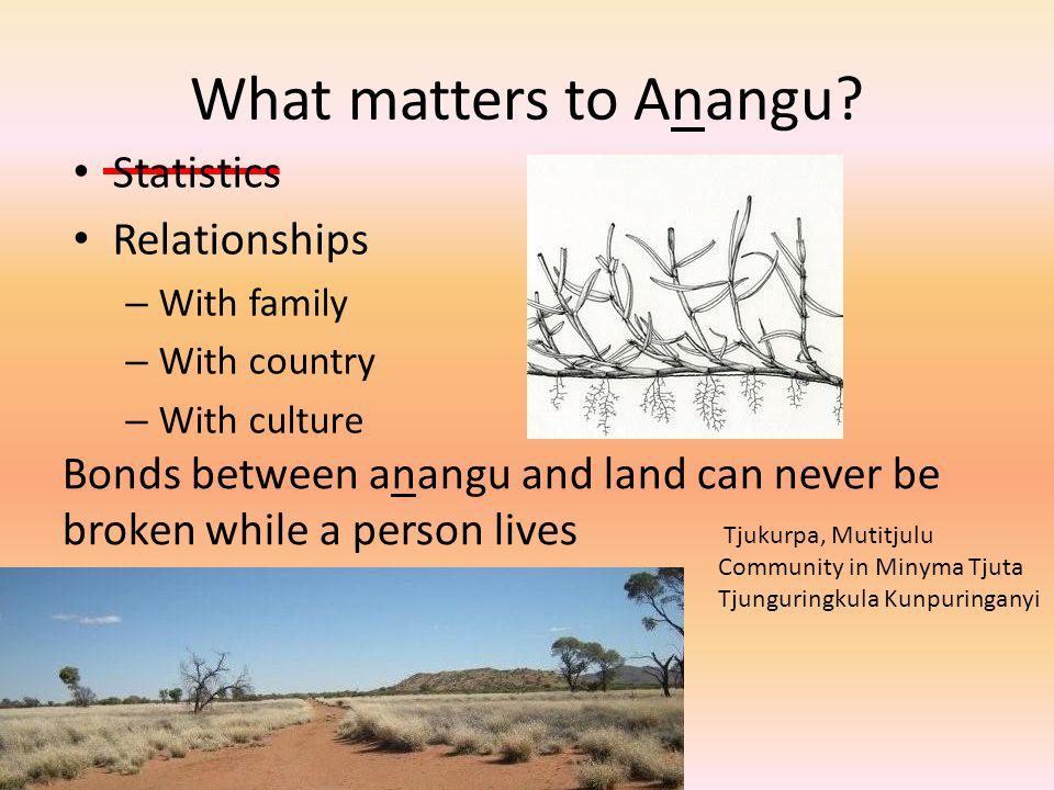 What matters to Anangu.