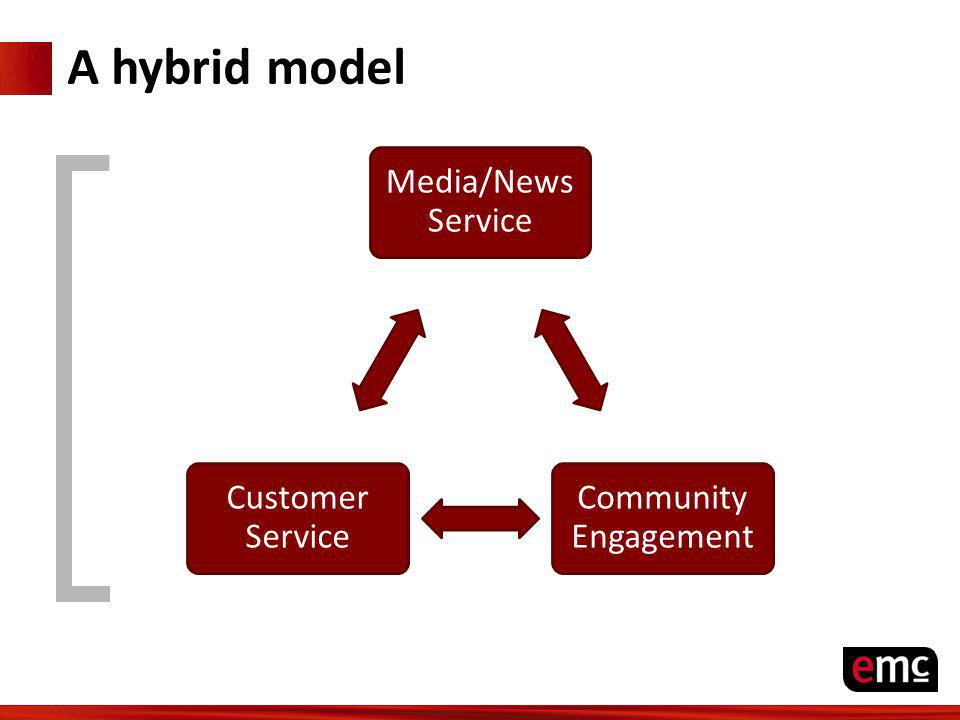 A hybrid model Media/News Service Community Engagement Customer Service