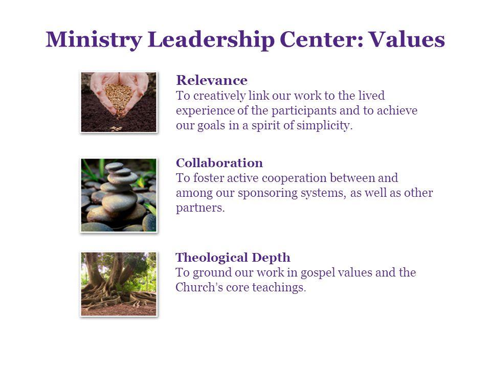 MINISTRY LEADERSHIP CENTER Transforming Leadership  Transformation - A noun or a verb.