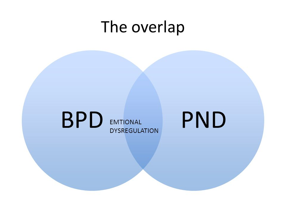 The overlap BPDPND EMTIONAL DYSREGULATION