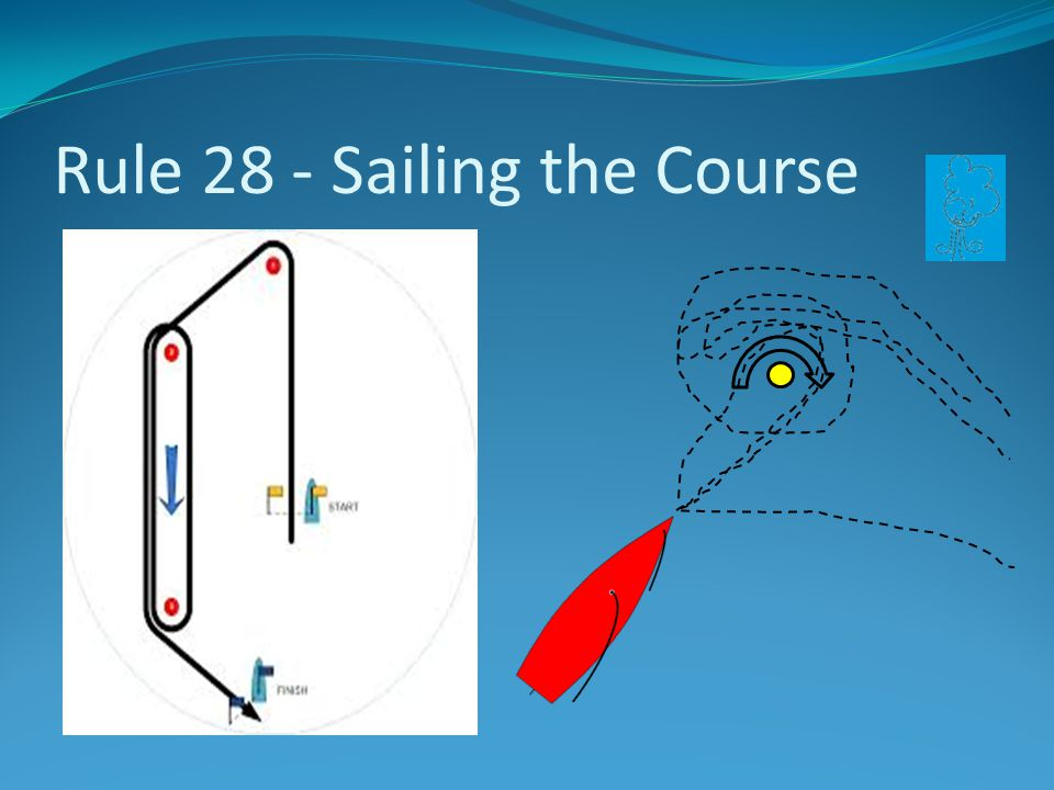 Rule 28 - Sailing the Course