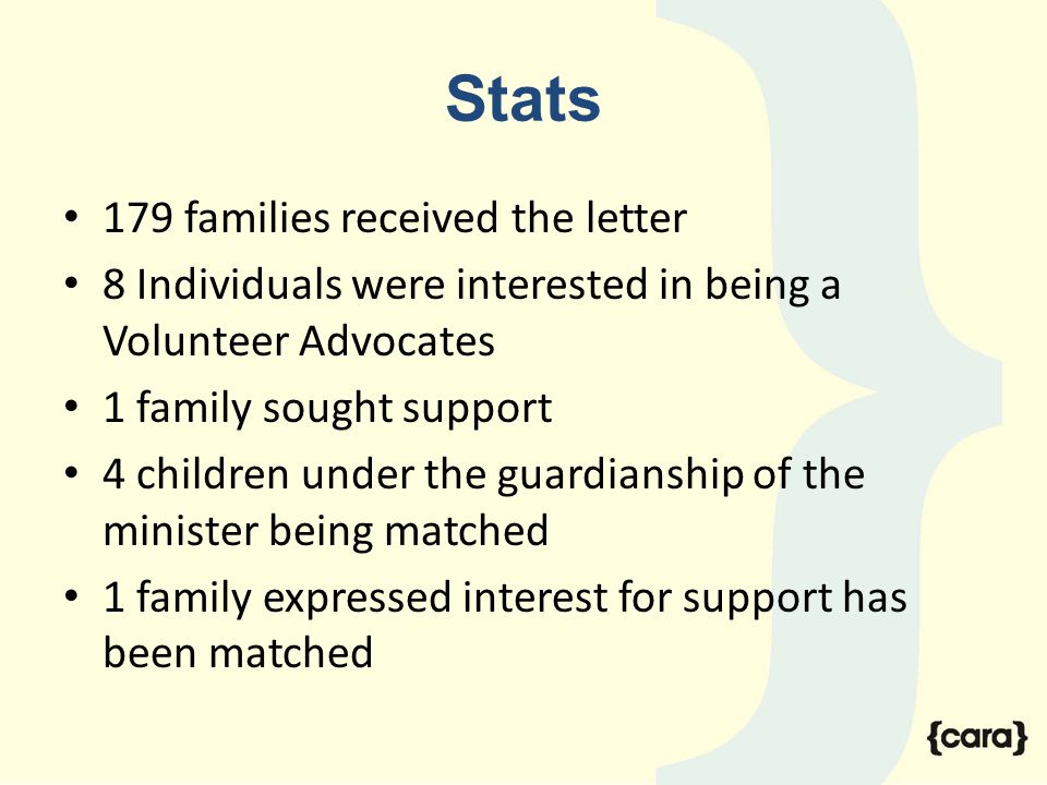 Stats 179 families received the letter 8 Individuals were interested in being a Volunteer Advocates 1 family sought support 4 children under the guard