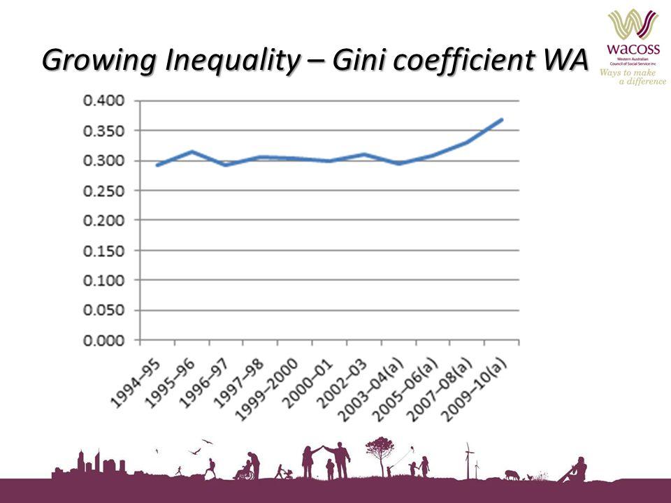 Growing Inequality – Gini coefficient WA