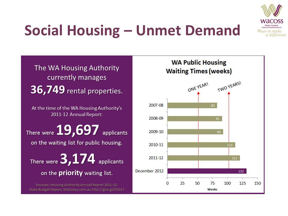 Social Housing – Unmet Demand