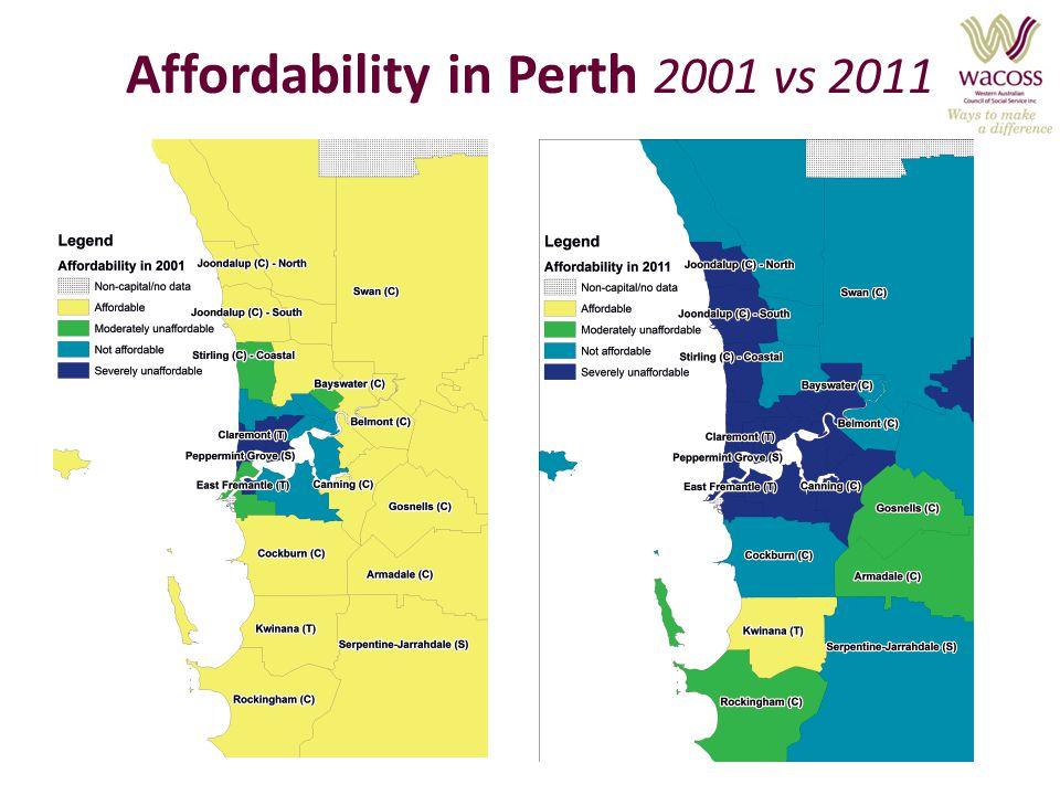 Affordability in Perth 2001 vs 2011