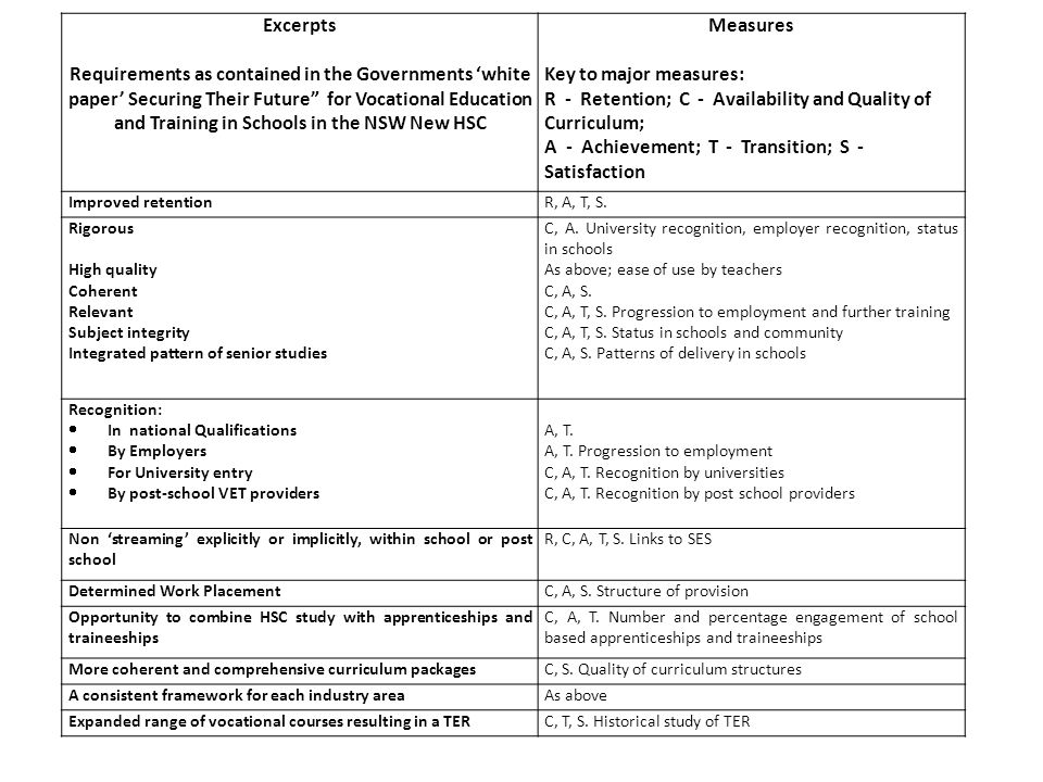 Excerpts Requirements as contained in the Governments 'white paper' Securing Their Future for Vocational Education and Training in Schools in the NSW New HSC Measures Key to major measures: R - Retention; C - Availability and Quality of Curriculum; A - Achievement; T - Transition; S - Satisfaction Improved retentionR, A, T, S.