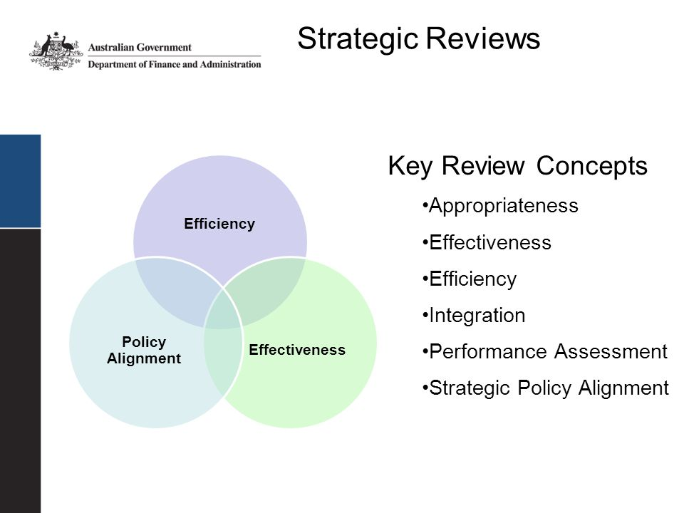 Strategic Reviews Key Review Concepts Appropriateness Effectiveness Efficiency Integration Performance Assessment Strategic Policy Alignment Efficiency Effectiveness Policy Alignment