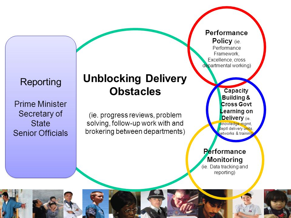 A Delivery Unit Unblocking Delivery Obstacles (ie.