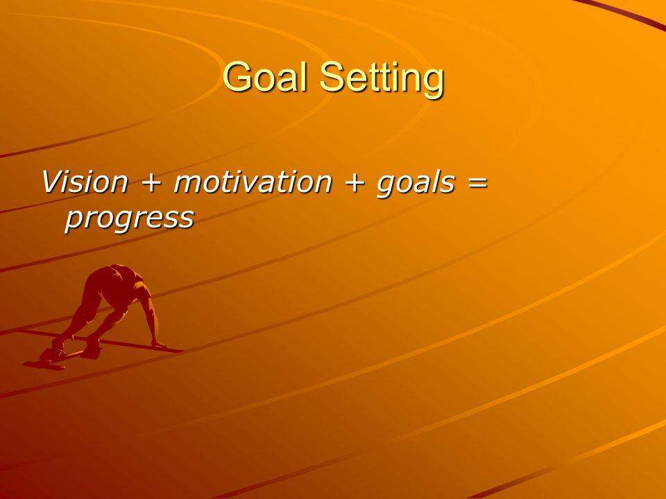 Goal Setting Vision + motivation + goals = progress
