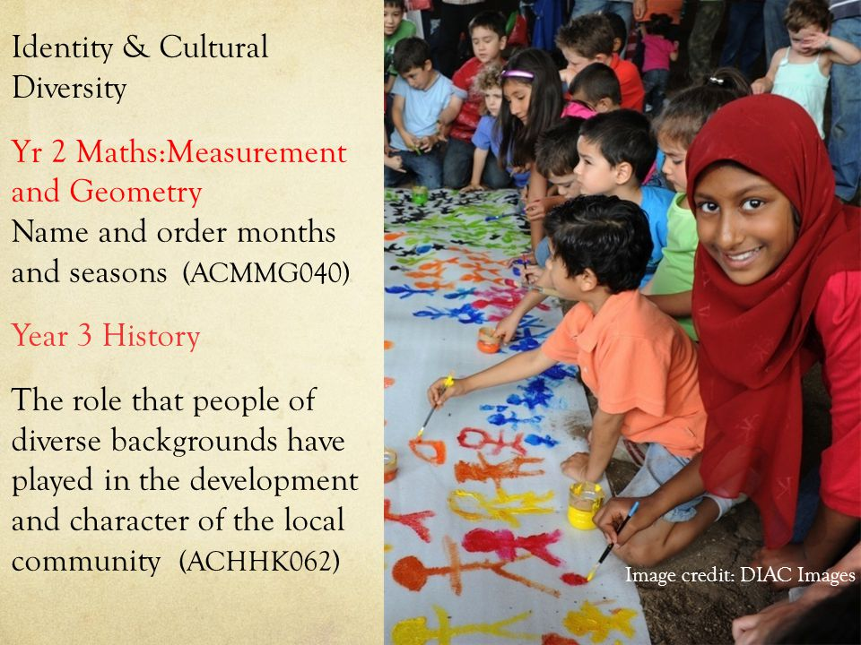 Identity & Cultural Diversity Yr 2 Maths:Measurement and Geometry Name and order months and seasons (ACMMG040) Year 3 History The role that people of diverse backgrounds have played in the development and character of the local community (ACHHK062) Image credit: DIAC Images