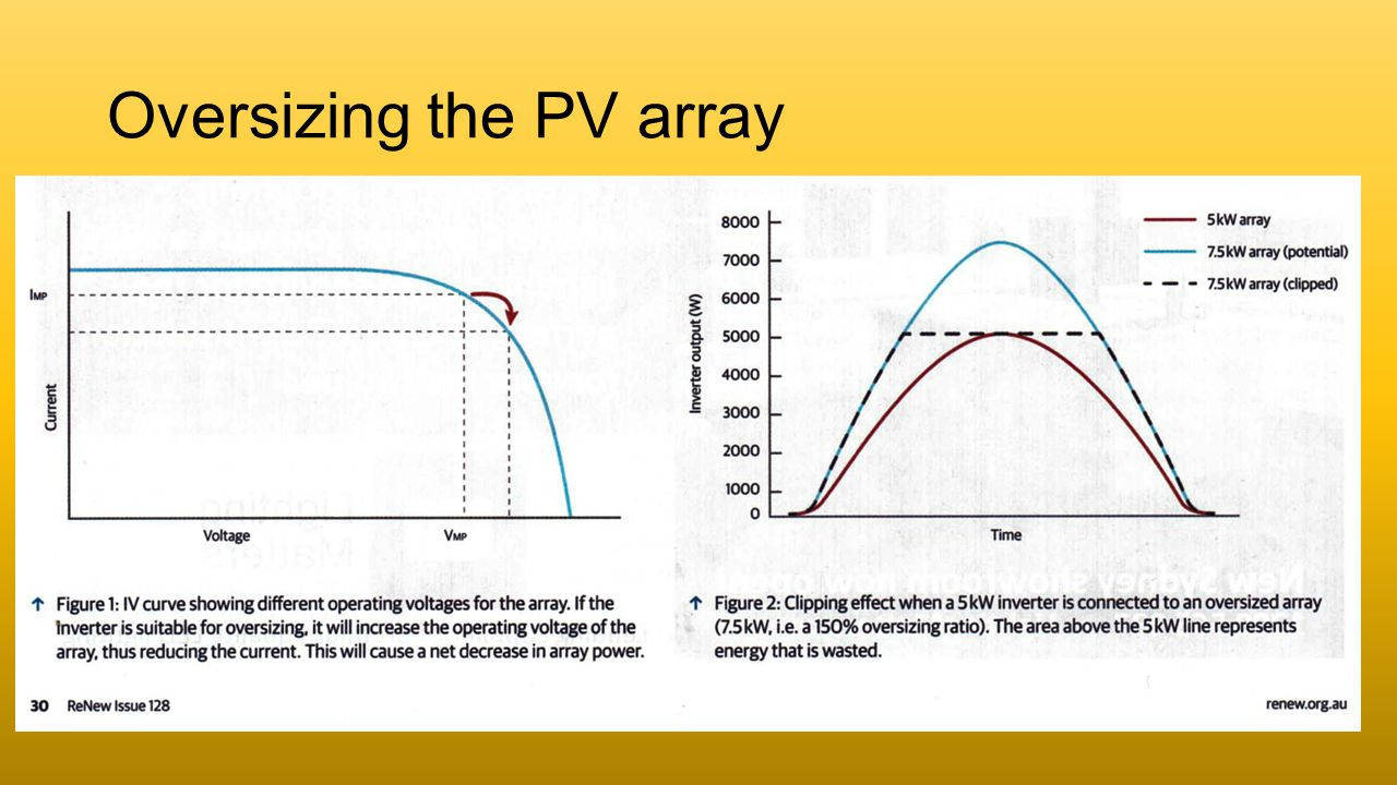 Oversizing the PV array