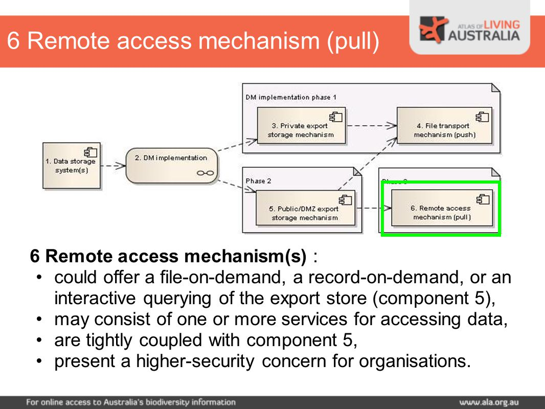 6 Remote access mechanism(s) : could offer a file-on-demand, a record-on-demand, or an interactive querying of the export store (component 5), may consist of one or more services for accessing data, are tightly coupled with component 5, present a higher-security concern for organisations.