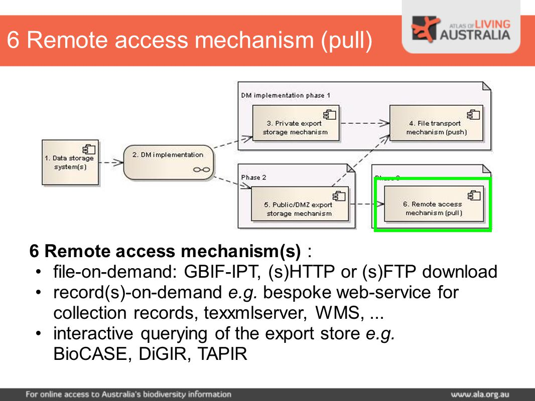 6 Remote access mechanism(s) : file-on-demand: GBIF-IPT, (s)HTTP or (s)FTP download record(s)-on-demand e.g.