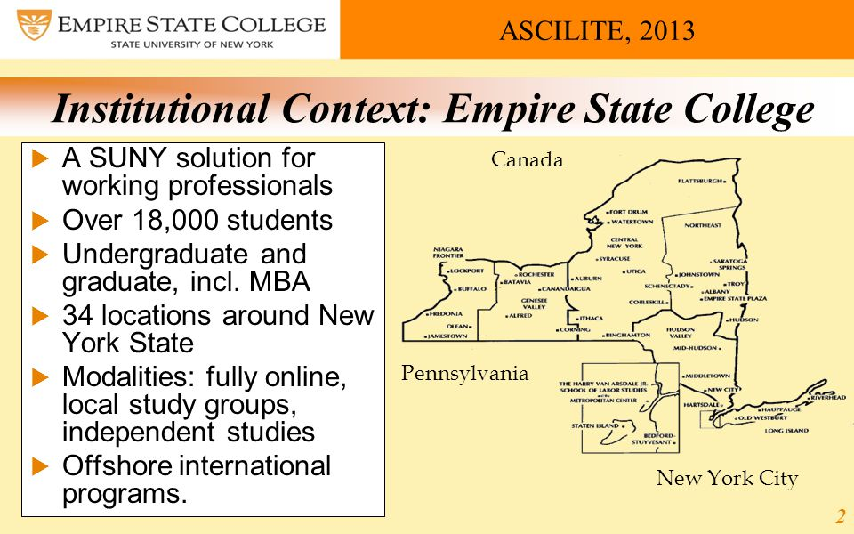 ASCILITE, 2013 Institutional Context: Center for Distance Learning  8,000 undergraduate students; 50 full time and 500 part time instructors; small classes (up to 20)  Working adults (av.