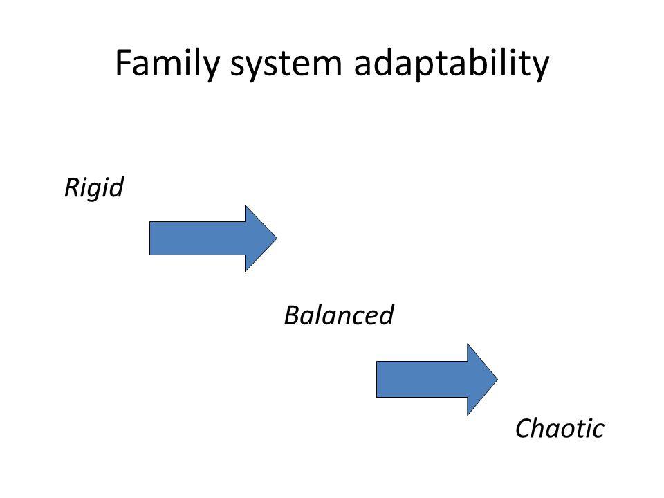 Family system adaptability Rigid Balanced Chaotic