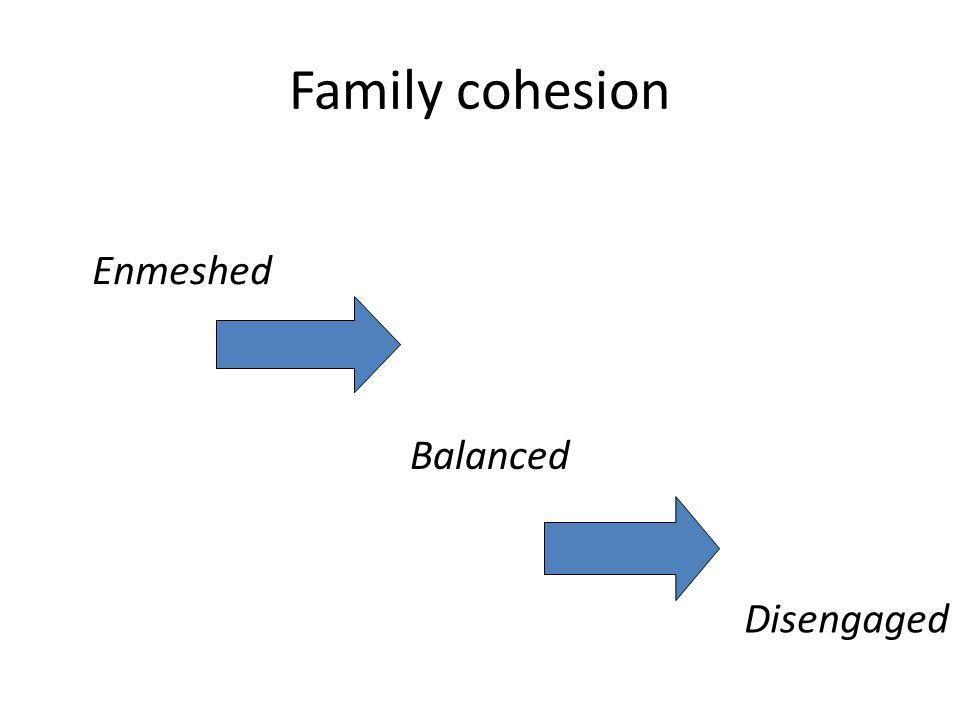 Family cohesion Enmeshed Balanced Disengaged