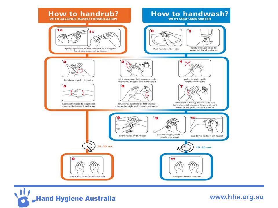 www.hha.org.au