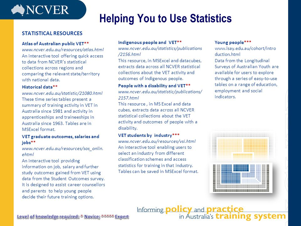 Helping You to Use Statistics STATISTICAL RESOURCES Atlas of Australian public VET** www.ncver.edu.au/resources/atlas.html An interactive tool offerin