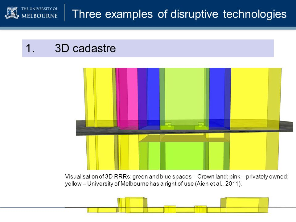 Three examples of disruptive technologies 1.3D cadastre Visualisation of 3D RRRs: green and blue spaces – Crown land; pink – privately owned; yellow – University of Melbourne has a right of use (Aien et al., 2011).