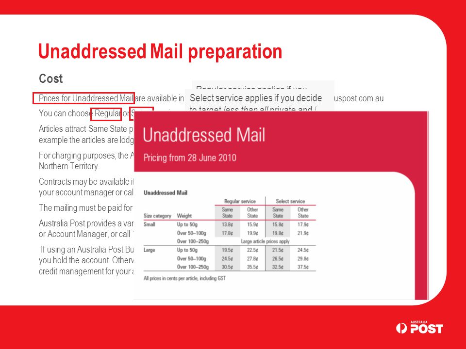 Unaddressed Mail preparation Cost Prices for Unaddressed Mail are available in the Unaddressed Mail service guide and at auspost.com.au You can choose