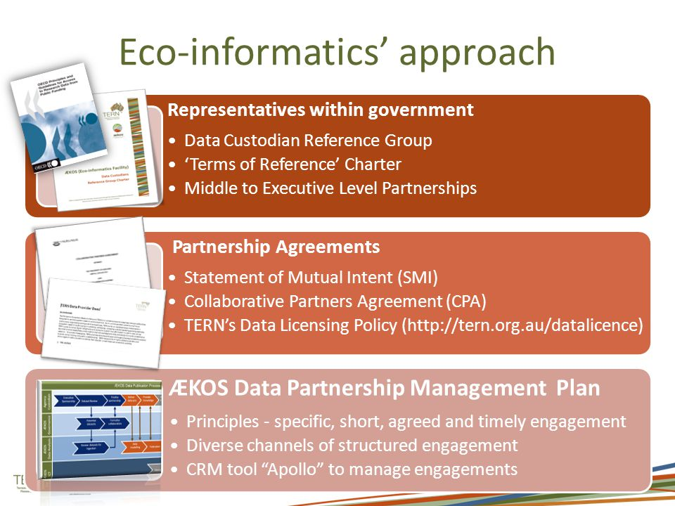 Eco-informatics' approach Representatives within government Data Custodian Reference Group 'Terms of Reference' Charter Middle to Executive Level Partnerships Partnership Agreements Statement of Mutual Intent (SMI) Collaborative Partners Agreement (CPA) TERN's Data Licensing Policy (  ÆKOS Data Partnership Management Plan Principles - specific, short, agreed and timely engagement Diverse channels of structured engagement CRM tool Apollo to manage engagements