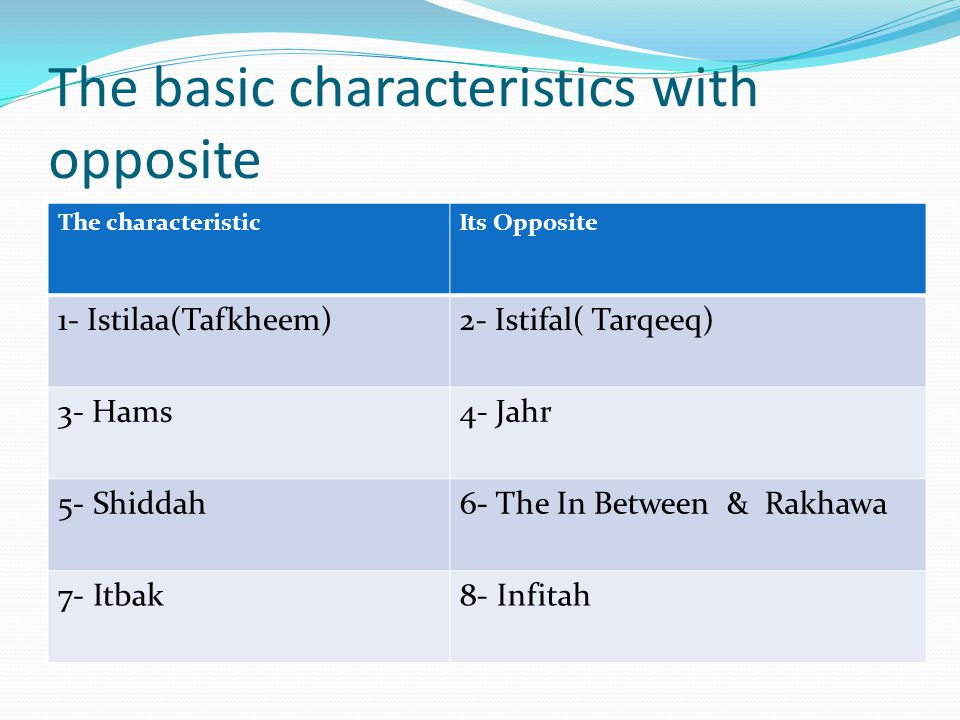The basic characteristics with opposite The characteristicIts Opposite 1- Istilaa(Tafkheem)2- Istifal( Tarqeeq) 3- Hams4- Jahr 5- Shiddah6- The In Between & Rakhawa 7- Itbak8- Infitah