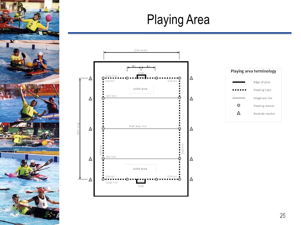 Playing Area 25