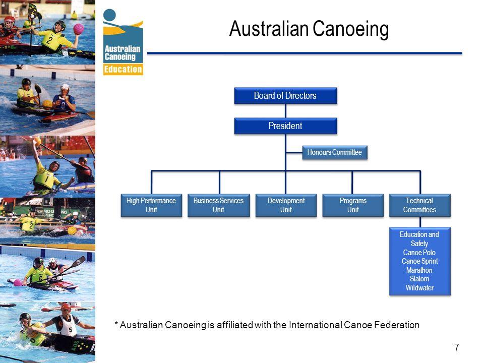 Australian Canoeing 7 High Performance Unit Development Unit Development Unit Programs Unit Programs Unit Business Services Unit Board of Directors Ho
