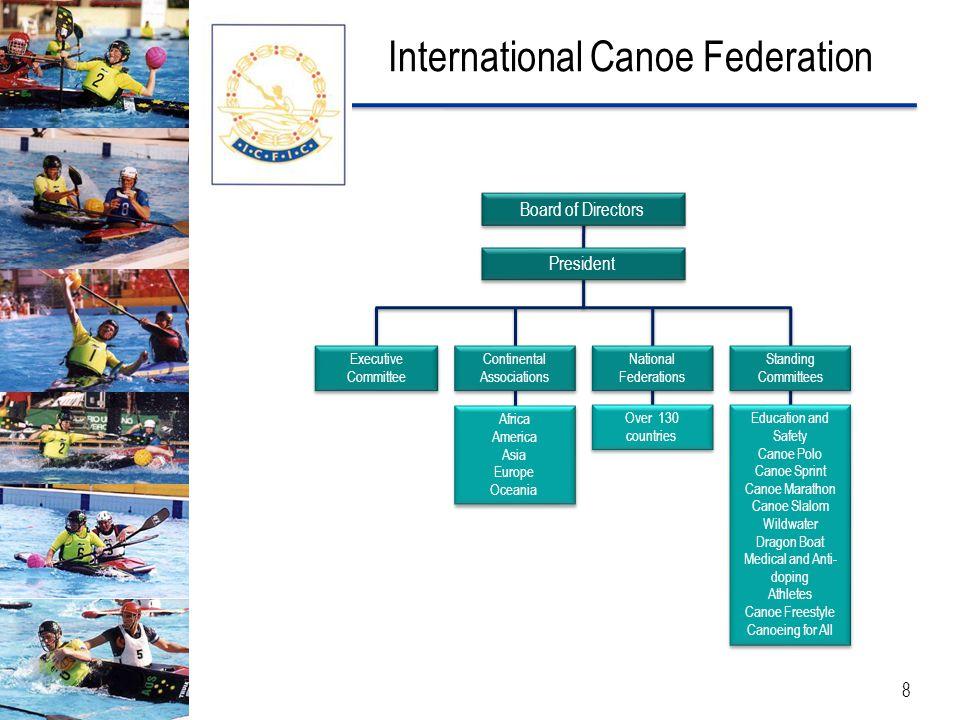 International Canoe Federation 8 Executive Committee Board of Directors President Education and Safety Canoe Polo Canoe Sprint Canoe Marathon Canoe Sl