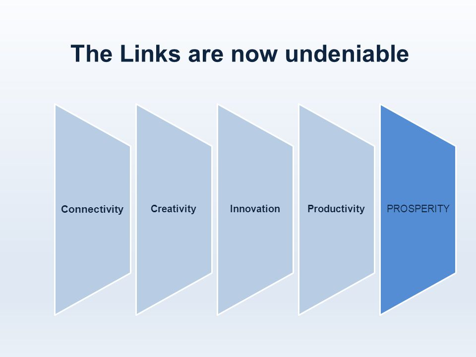 The Links are now undeniable