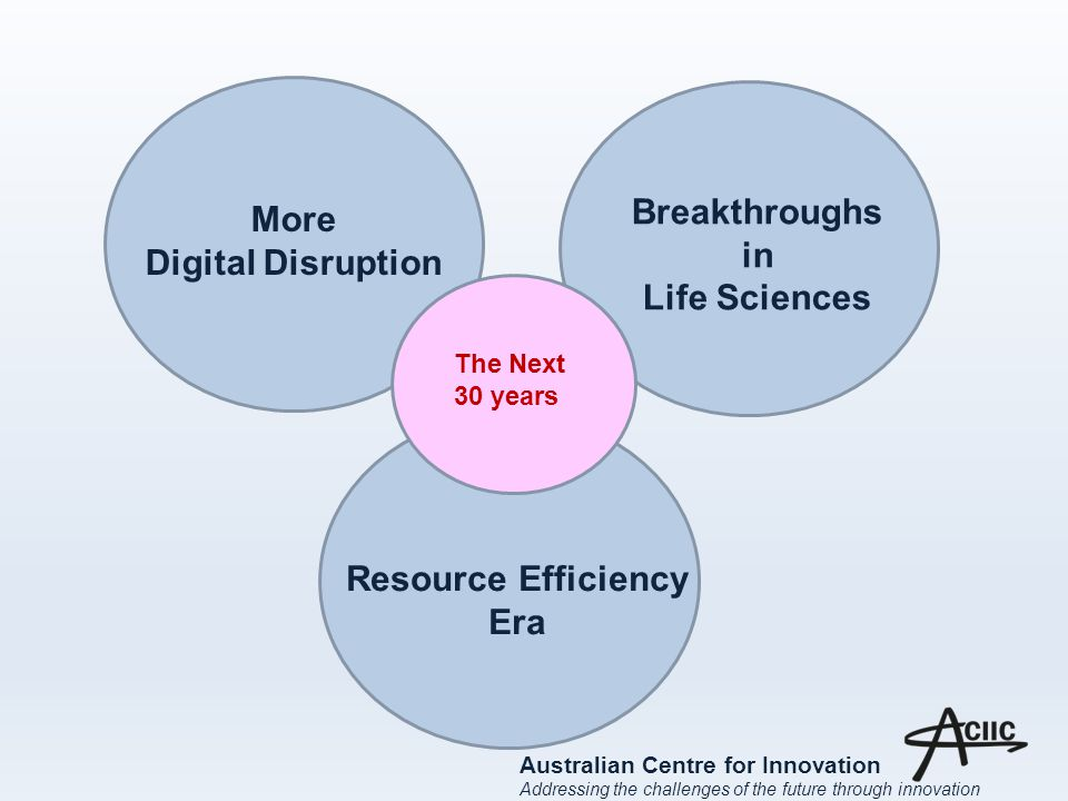 Australian Centre for Innovation Addressing the challenges of the future through innovation More Digital Disruption Breakthroughs in Life Sciences Resource Efficiency Era The Next 30 years